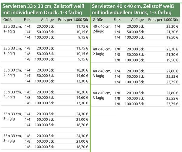 blog150302_aktion_servietten_liste