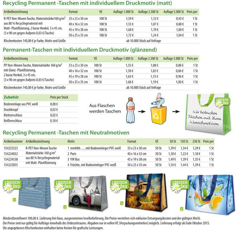 blog150527_recycling_permanenttaschen_werbedruck_neutral